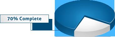 weservefinance.com